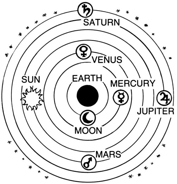 Solar_System_Ptolemy_Pearson-Scott-Foresman_Wiki-PD